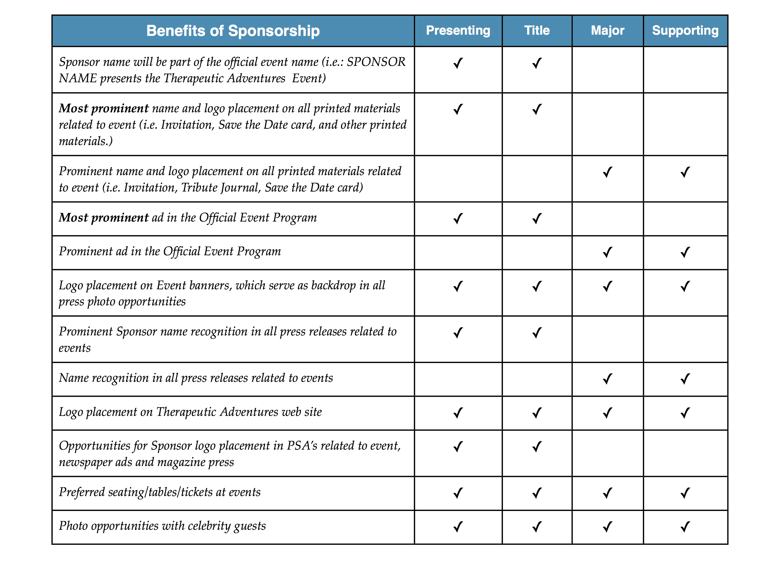 Sponsor Levels Benefits Ta Online