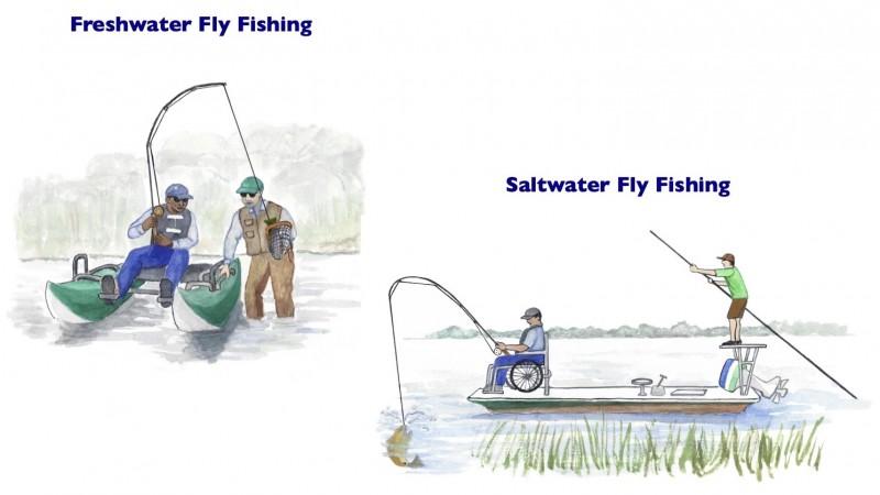Watercolor Water Fishing